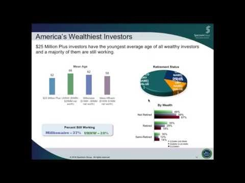 Affluent and UHNW Intentions and Investing Insights | November 2016