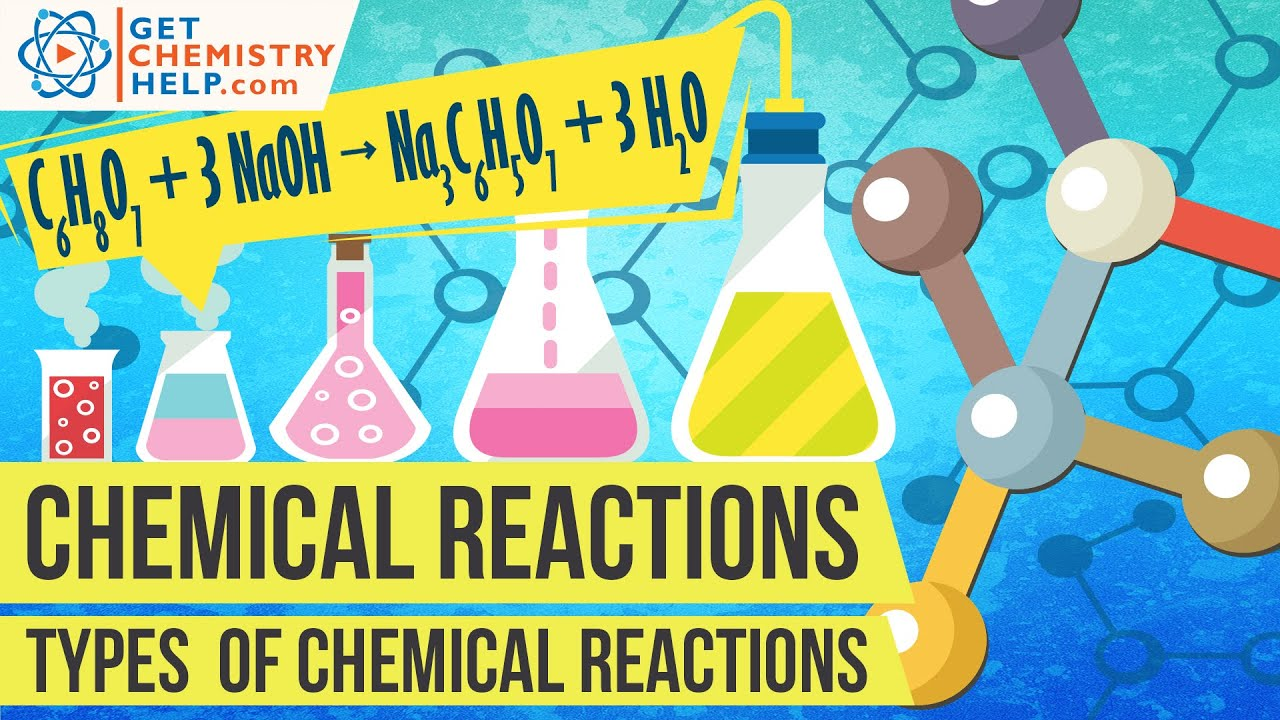 Chemistry Lesson Types of Chemical Reactions YouTube – Types of Chemical Reaction Worksheet