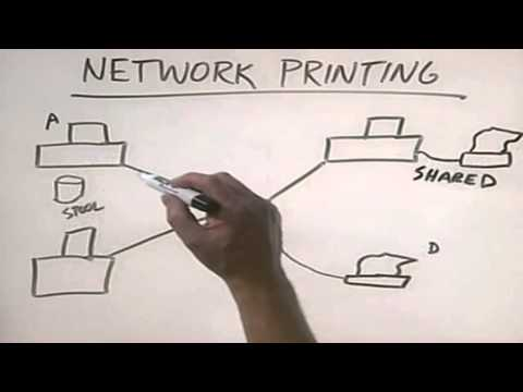 CHAPTER 5 NETWORK PRINTING Printer Management And TroubleShooting