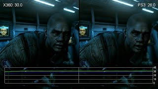 Crysis 2: Xbox 360 vs PS3 Engine Cut-Scene Frame-Rate Test
