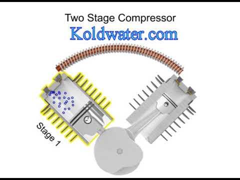Air Compressor Basics (compressor types)