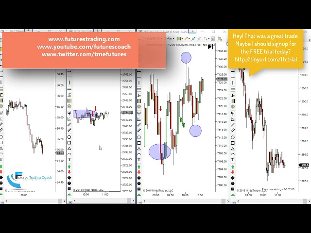 060418 -- Daily Market Review ES CL GC NQ - Live Futures Trading Call Room