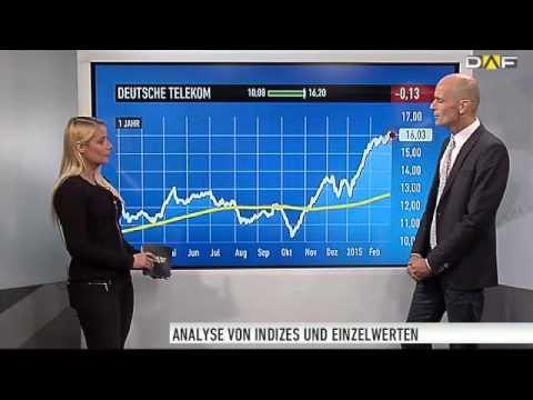 Maydorns Meinung: Allianz, Telekom, Deutsche Post, Lufthansa, Sunpower