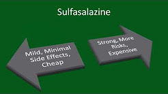 Sulfasalazine for Rheumatoid Arthritis