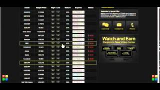 24Option And Binary Options Trading Signals Winning Trading Strategy