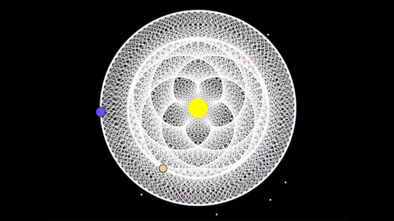 Dance Planet - Orbit