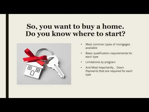What are the most common Mortgage Types?