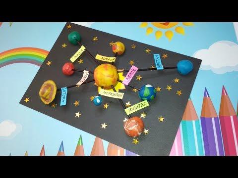 Сделать самому макет солнечной системы