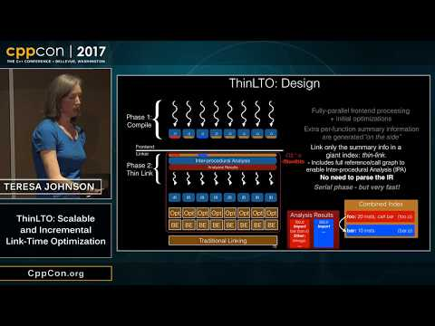 "CppCon 2017: Teresa Johnson ""ThinLTO: Scalable and Incremental Link-Time Optimization"""