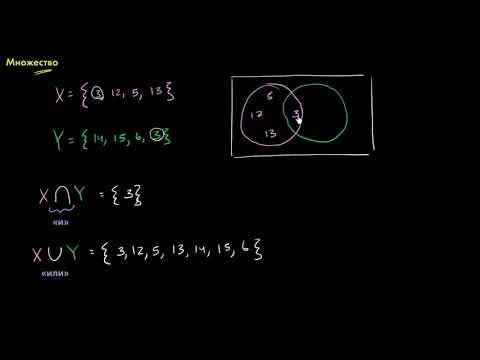 Пересечение и объединение множеств (видео 1)  | Множество |  Алгебра