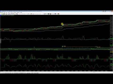S&P 500 Futures Trading: October 5, 2017  MAJOR NEED FOR REPAIR