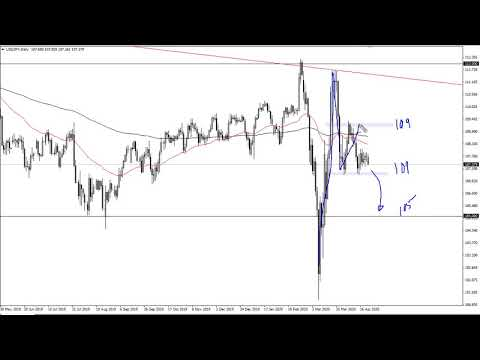 usd/jpy-technical-analysis-for-april-24,-2020-by-fxempire