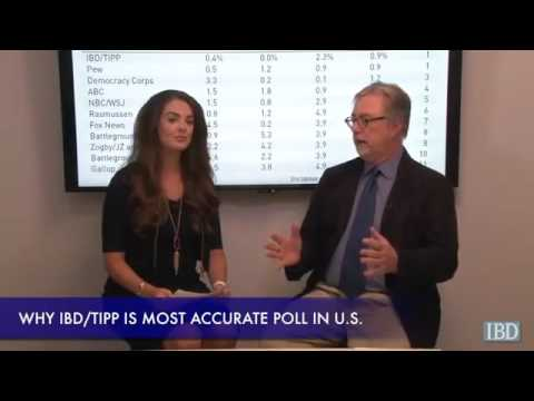The Most Accurate Presidential Poll In America has Trump ahead   IBD TIPP Tracking Poll
