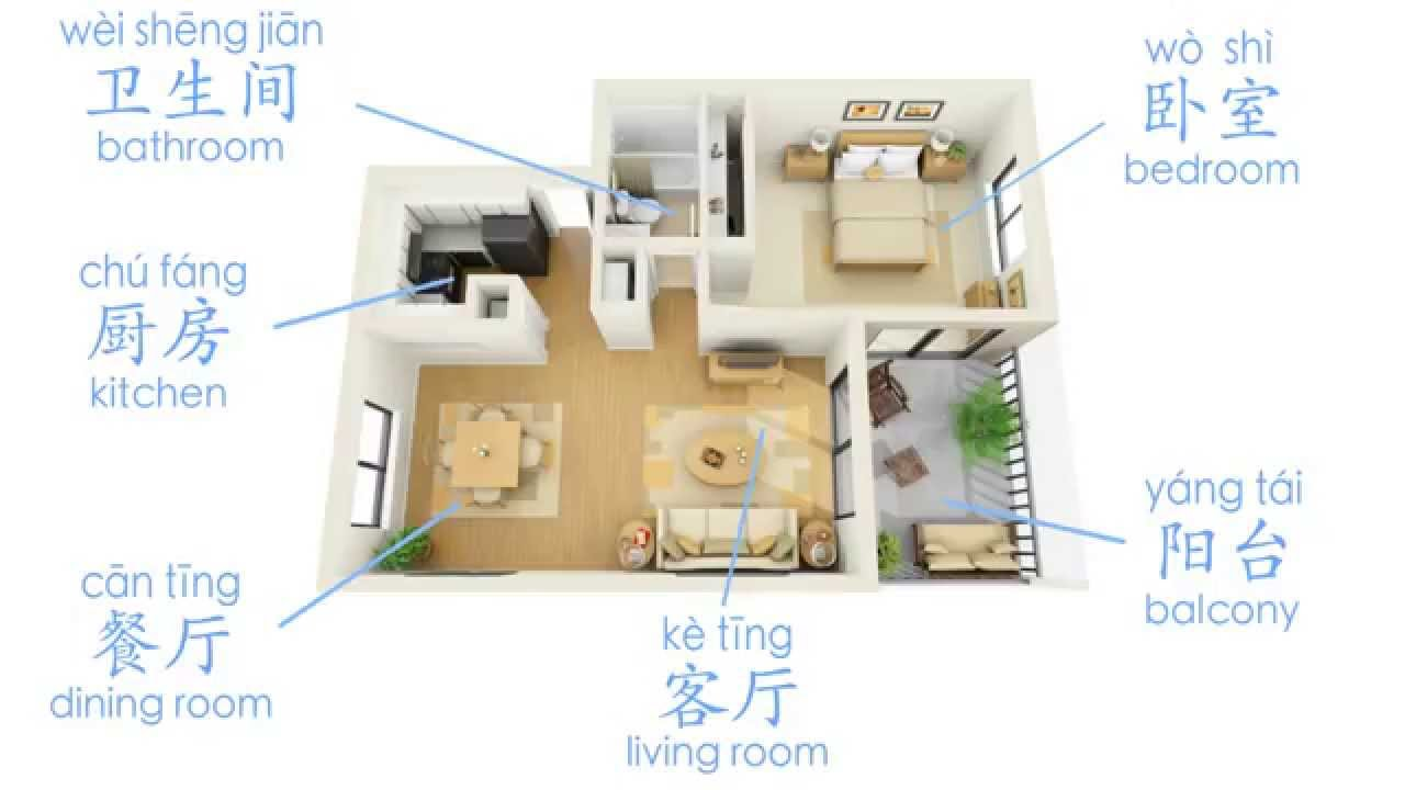How to say living room, dining room, kitchen, bathroom ...