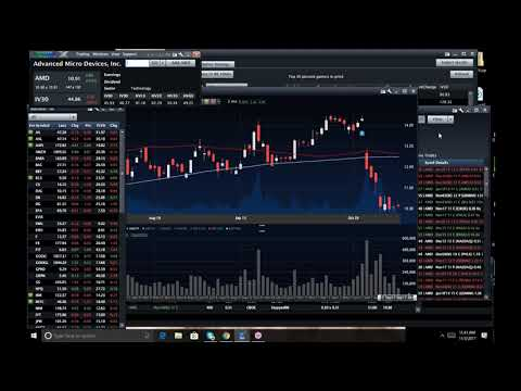 Option Pit Trade Idea of the Week:  AMD