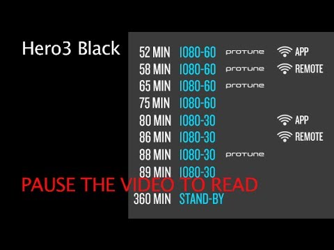 GoPro 3 / 3+ Black, Silver, White - Battery Life Results - GoPro Tip #285