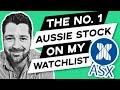 Australian dollar and ASX jump  Finance Report