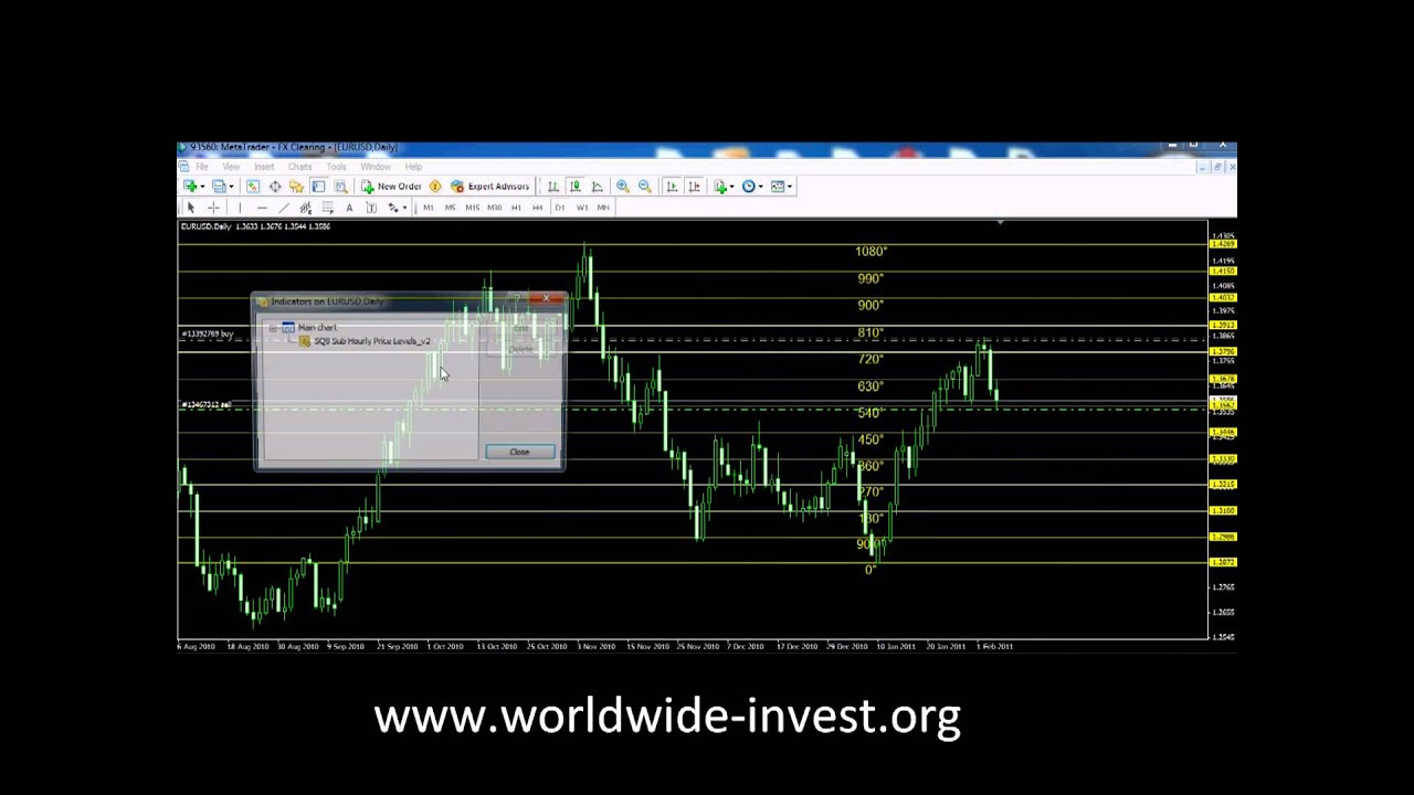 Forex demo account no time limit