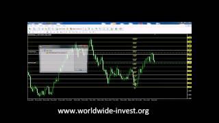 Gann free forex indicator