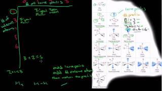 How to Determine Molecular Geometry