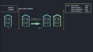 7   Cash Flow Strategy