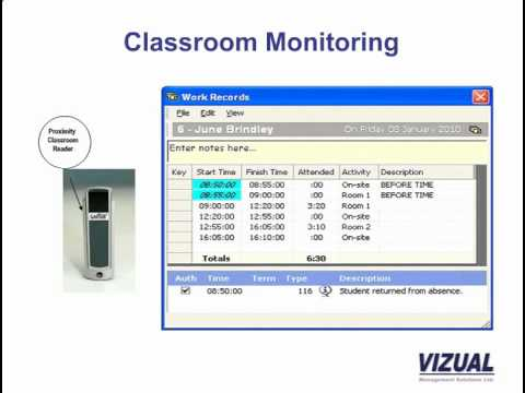 student attendance monitoring system thesis After registration of the attendance in sin-online, students can simply check their own attendance via my attendance thesis monitoring system sin-online is used for.
