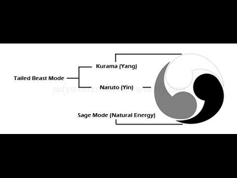Natural energy naruto