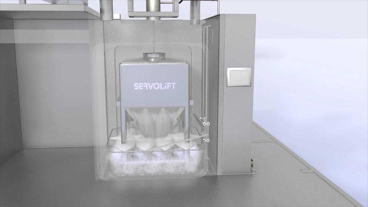 Cleaning Chamber - SERVOLIFT GmbH