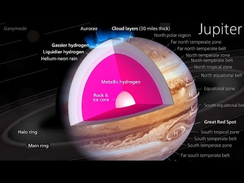Jupiter - A Traveler's Guide to the Planets (Space, Universe) Documentary
