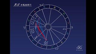 Keikoの占星講座|2019年2月5日「イメージチェンジをする」水瓶座新月編 KEIKO 検索動画 16
