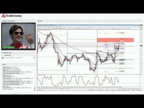 Forex Today Strategy Session: How To Get Filthy Stinking Rich Trading Forex