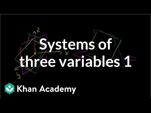 Systems Of Three Variables | Systems Of Equations And Inequalities | Algebra II | Khan Academy