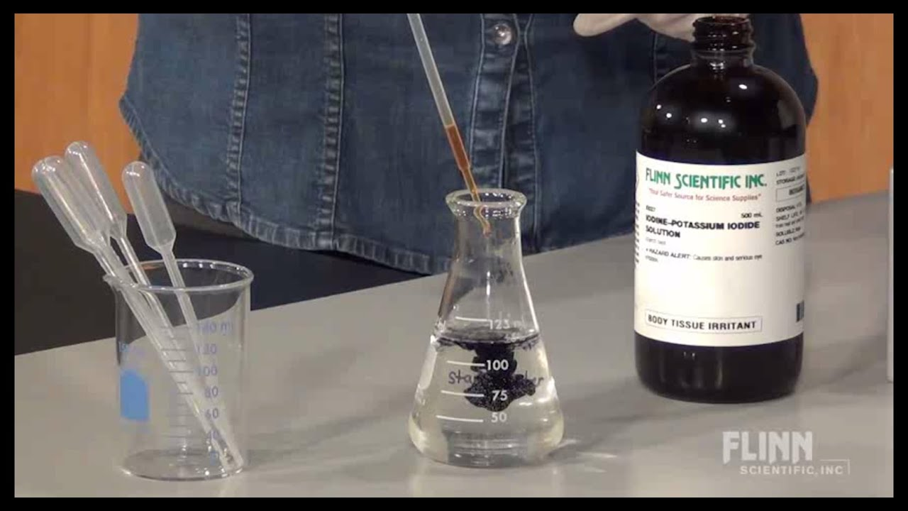 Which Iodine Solution Should I Use?