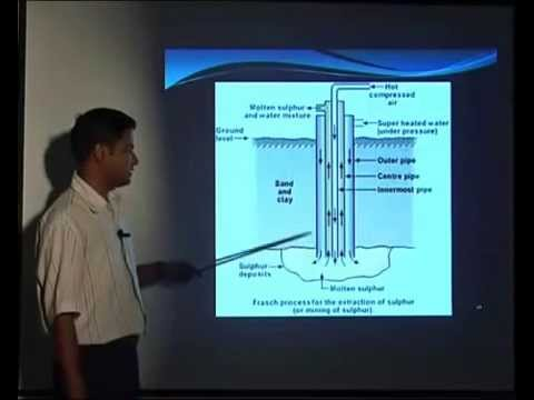 Chemical Process Technology: Industry sulfur 1
