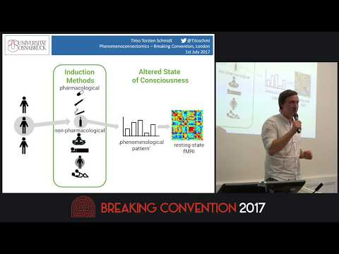 Timo Schmidt Phenomenoconnectomics: Brain Connectivity Relating To Altered States Of Consciousness