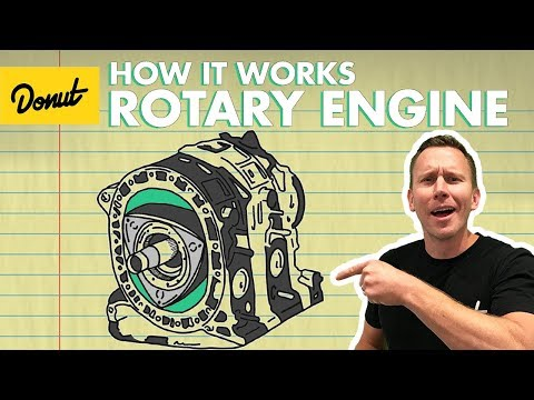 Rotary Engine   How It Works