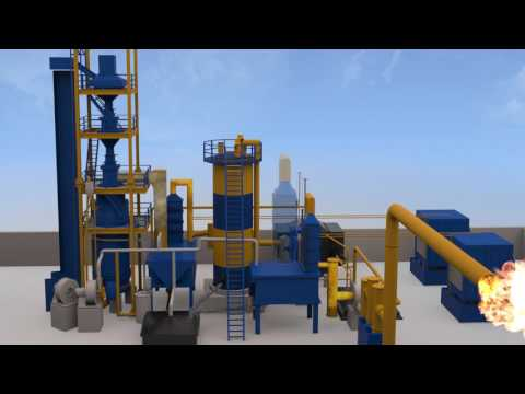 Cool And Clean Gasification Technology   Radhe Gasifier