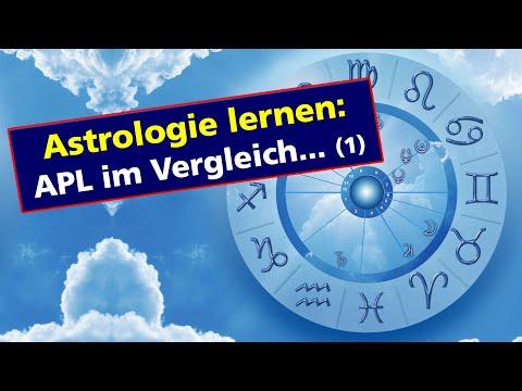 Übereinstimmung mit der Astrologie-SoftwareHaben wir zu lange datiert