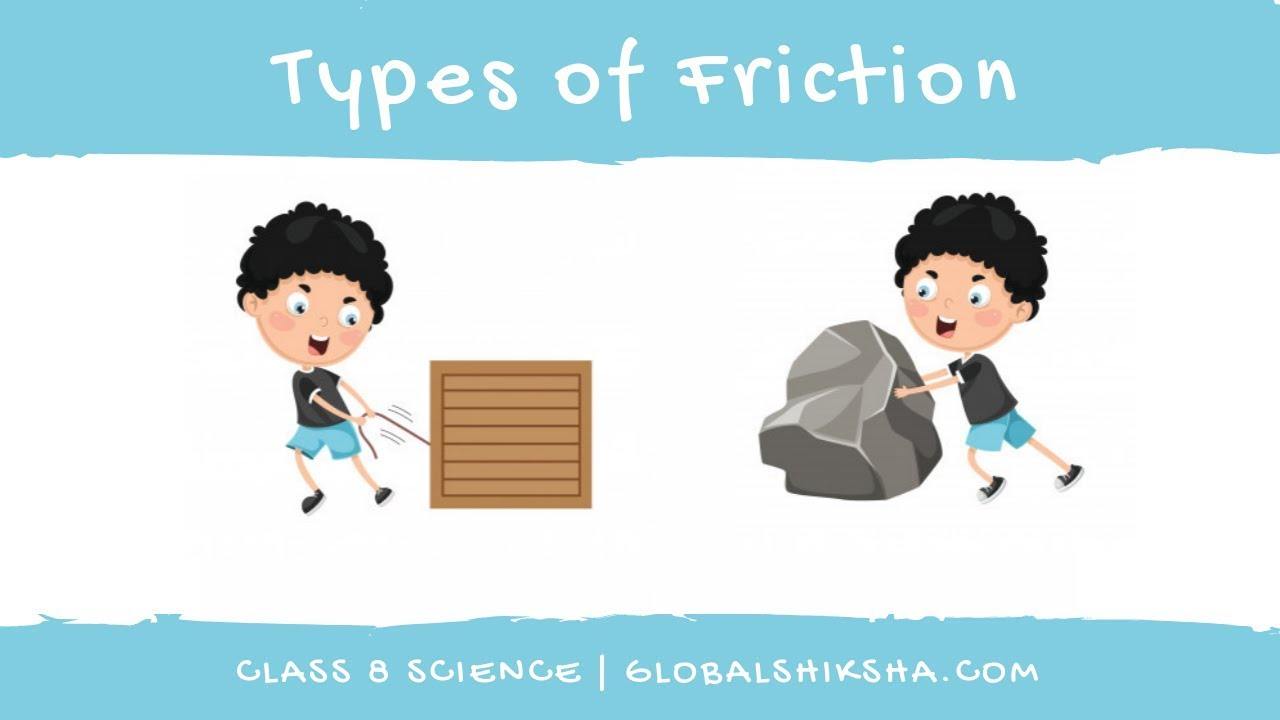 hight resolution of Class 8 Science - Friction \u0026 Types of Frictions   CBSE Board - YouTube