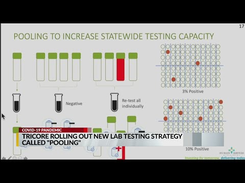 New Mexico labs rolling out new COVID-19 testing strategy