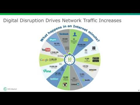 Self-Driving Networks via Machine Learning and Network Automation