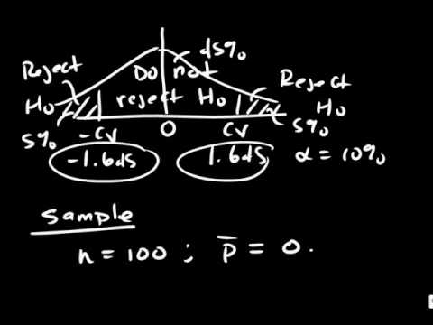 TYK Hypothesis Testing