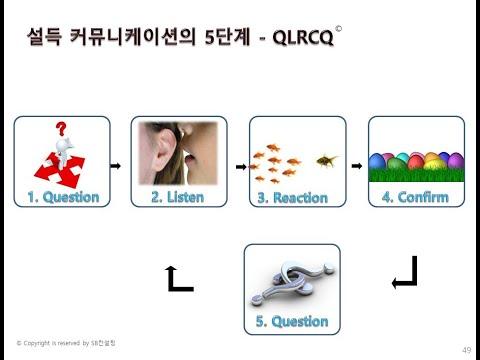 #5 5차시 – 설득 커뮤니케이션의 5단계-QLRCQ