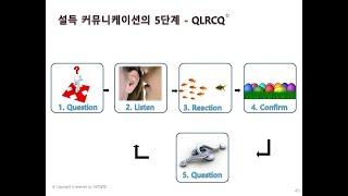 5차시 – 설득 커뮤니케이션의 5단계-QLRCQ