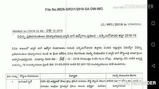 West Godavari District Backlog Posts for Handicapped