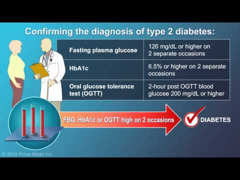 Diagnosis of Type 2 Diabetes