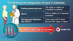 hqdefault - Blood Glucose Test For Type 2 Diabetes