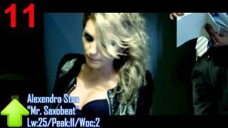 Billboard Bubbling Under Hot 100(Top 25) July 9, 2011