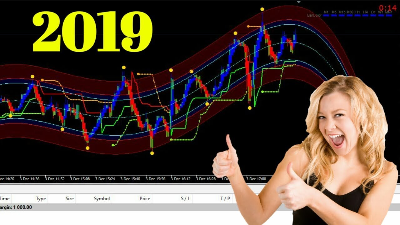 Superconform Indicator 2019 New Update Attach With Mt4 And Live