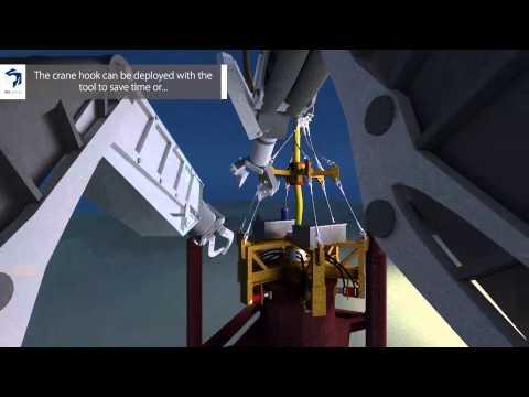 iasgroup Wellhead Genius – Remotely Operated Subsea Wellhead Severance Tool